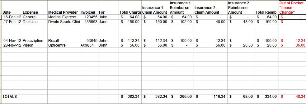 coordination of insurance benefits spreadsheet. Click on the image to download the excel sheet.