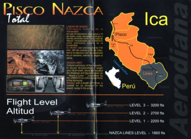 Nazca Lines of Peru | Travel Adventures | Larkycanuck.com