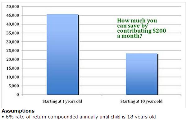 Maximizing the RESP benefit   Money Saving Tips